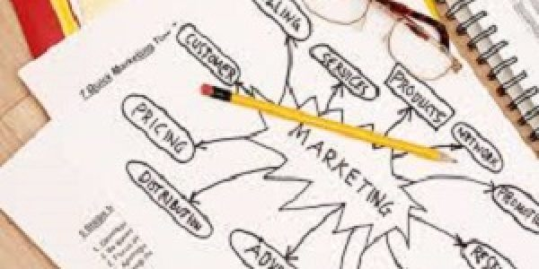 Nel programma didattico TQM: Marketing Strategico